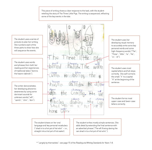 chrysalis year 1 essay 3 Writing center workshops, fall 2017 1)editing tools for ell writers a  workshop offering  3)the essay introduces itself: guidelines for introductions.