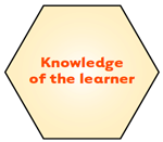 Knowledge of the learner.