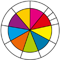 Guided reading colour wheel