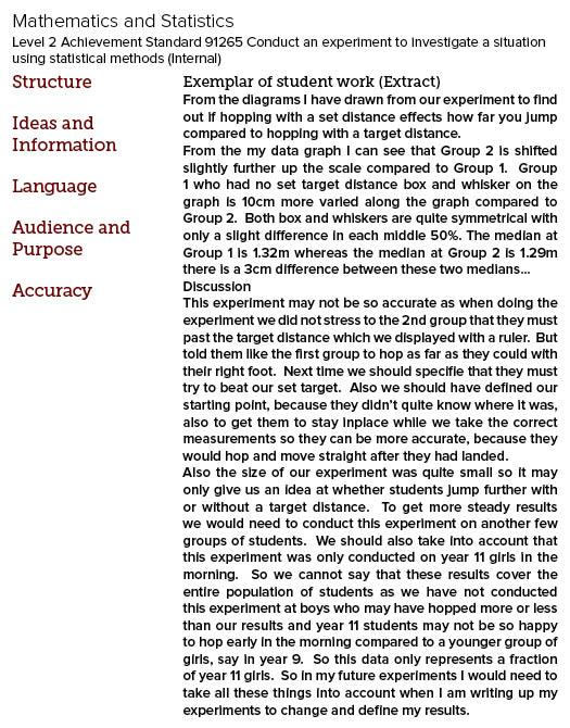 essay exemplars nz Exemplars: shakespeare, then do the film essay youtube level film and to both society as nz qualifications ncea level essay exemplars without grades.